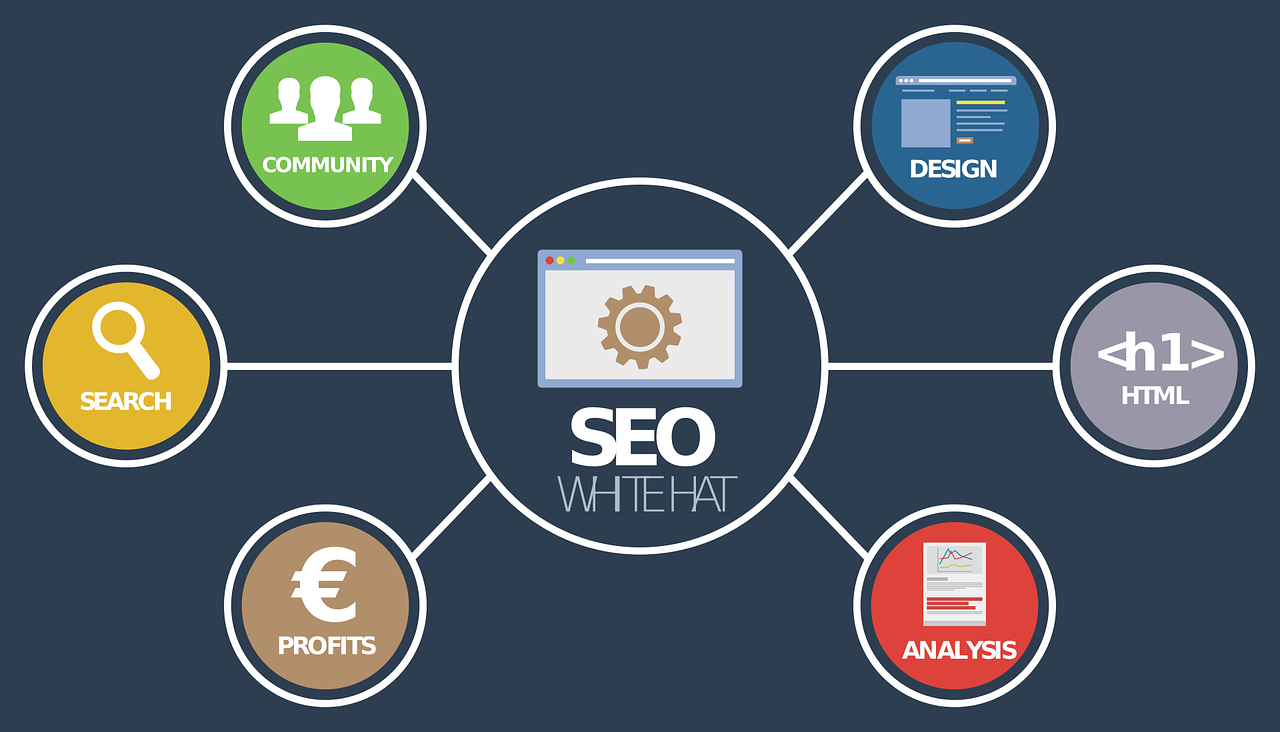seo, analysis online, the community manager-1327870.jpg